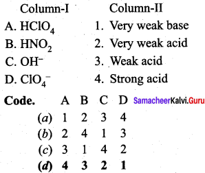 Samacheer Kalvi 12th Chemistry Solutions Chapter 8 Ionic Equilibrium-99