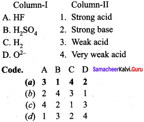 Samacheer Kalvi 12th Chemistry Solutions Chapter 8 Ionic Equilibrium-100