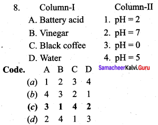 Samacheer Kalvi 12th Chemistry Solutions Chapter 8 Ionic Equilibrium-103