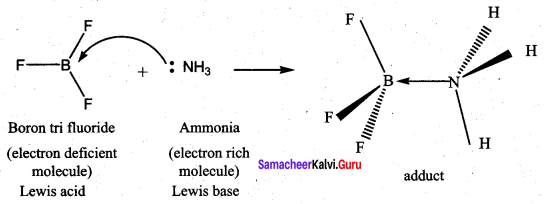Samacheer Kalvi 12th Chemistry Solutions Chapter 8 Ionic Equilibrium-116