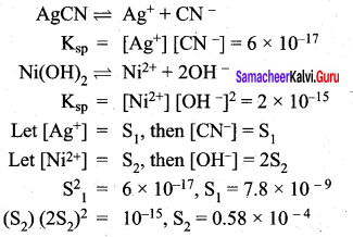 Samacheer Kalvi 12th Chemistry Solutions Chapter 8 Ionic Equilibrium-126
