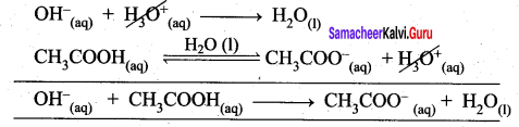 Samacheer Kalvi 12th Chemistry Solutions Chapter 8 Ionic Equilibrium-131