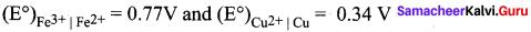 Samacheer Kalvi 12th Chemistry Solutions Chapter 9 Electro Chemistry-25