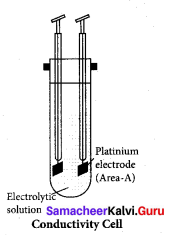 Samacheer Kalvi 12th Chemistry Solutions Chapter 9 Electro Chemistry-43