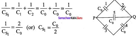 Samacheer Kalvi 12th Physics Solutions Chapter 1 Electrostatics-104