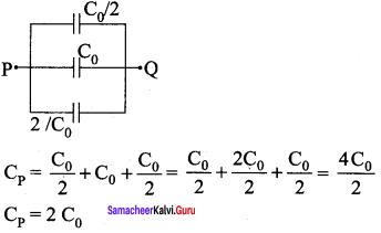Samacheer Kalvi 12th Physics Solutions Chapter 1 Electrostatics-105