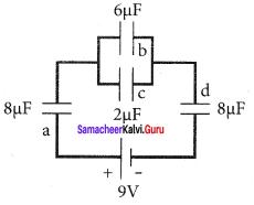 Samacheer Kalvi 12th Physics Solutions Chapter 1 Electrostatics-109