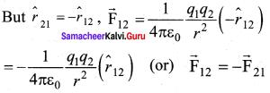 12th Physics Lesson 1-Electrostatics Samacheer Kalvi