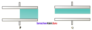 Samacheer Kalvi 12th Physics Solutions Chapter 1 Electrostatics-111