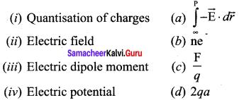 Samacheer Kalvi 12th Physics Solutions Chapter 1 Electrostatics-120