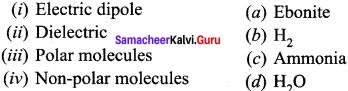 Samacheer Kalvi 12th Physics Solutions Chapter 1 Electrostatics-122