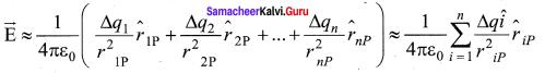 Samacheer Kalvi Guru Physics 12th Solutions Chapter 1 Electrostatics