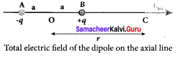 Samacheer Kalvi 12th Physics Solutions Chapter 1 Electrostatics-27