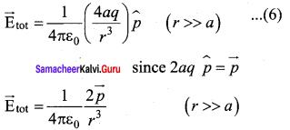Samacheer Kalvi 12th Physics Solutions Chapter 1 Electrostatics-28