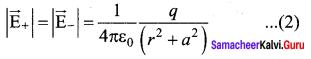 Samacheer Kalvi 12th Physics Solutions Chapter 1 Electrostatics-31