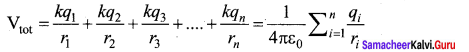 Samacheer Kalvi 12th Physics Solutions Chapter 1 Electrostatics-39