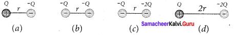 12 Physics Samacheer Kalvi Solutions Chapter 1 Electrostatics