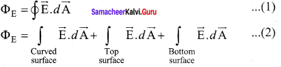 Samacheer Kalvi 12th Physics Solutions Chapter 1 Electrostatics-51