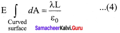 Samacheer Kalvi 12th Physics Solutions Chapter 1 Electrostatics-54