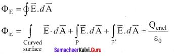 Samacheer Kalvi 12th Physics Solutions Chapter 1 Electrostatics-58