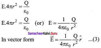 Samacheer Kalvi 12th Physics Solutions Chapter 1 Electrostatics-64