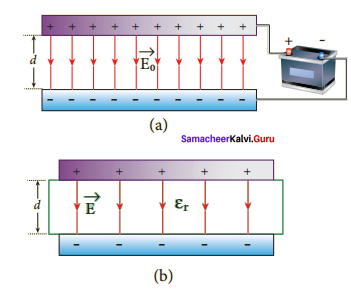 Samacheer Kalvi 12th Physics Solutions Chapter 1 Electrostatics-74