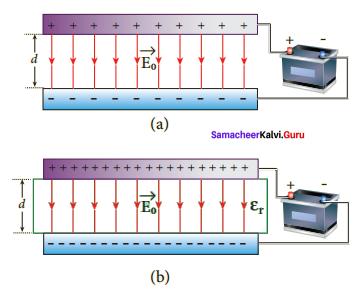 Samacheer Kalvi 12th Physics Solutions Chapter 1 Electrostatics-76