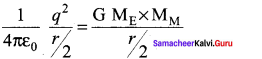 Samacheer Kalvi 12th Physics Solutions Chapter 1 Electrostatics-84