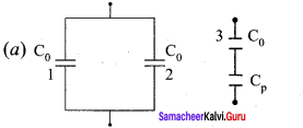 Samacheer Kalvi 12th Physics Solutions Chapter 1 Electrostatics-96