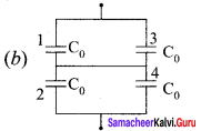 Samacheer Kalvi 12th Physics Solutions Chapter 1 Electrostatics-97