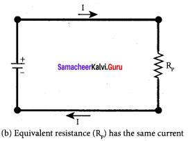 Samacheer Kalvi Guru Physics 12th Solutions Chapter 2 Current Electricity
