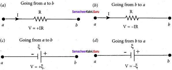 Physics Solution Class 12 Samacheer Kalvi Chapter 2 Current Electricity