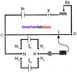Samacheer Kalvi Class 12 Physics Solutions Chapter 2 Current Electricity