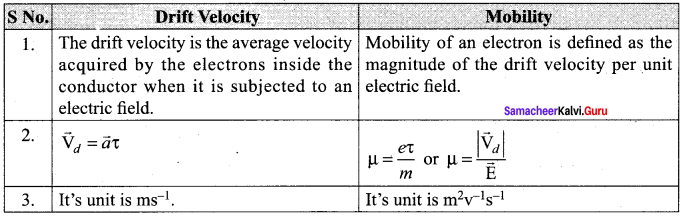 Class 12 Physics Samacheer Kalvi Solutions Chapter 2 Current Electricity