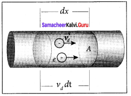 Samacheer Kalvi 12th Physics Solutions Chapter 2 Current Electricity