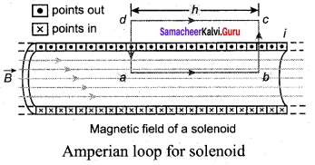 Samacheer Kalvi 12th Physics Solutions Chapter 3 Magnetism and Magnetic Effects of Electric Current-55