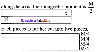 Samacheer Kalvi 12th Physics Solutions Chapter 3 Magnetism and Magnetic Effects of Electric Current-63