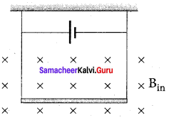 Samacheer Kalvi 12th Physics Solutions Chapter 3 Magnetism and Magnetic Effects of Electric Current-64