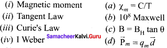 Samacheer Kalvi 12th Physics Solutions Chapter 3 Magnetism and Magnetic Effects of Electric Current-72