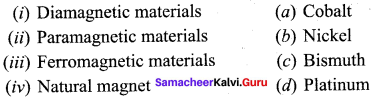 Samacheer Kalvi 12th Physics Solutions Chapter 3 Magnetism and Magnetic Effects of Electric Current-74