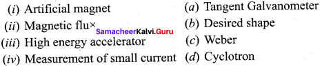Samacheer Kalvi 12th Physics Solutions Chapter 3 Magnetism and Magnetic Effects of Electric Current-75