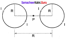 Physics Solution Class 12 Samacheer Kalvi Chapter 3 Magnetism And Magnetic Effects Of Electric Current