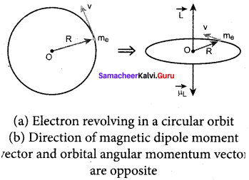 Samacheer Kalvi 12th Physics Solutions Chapter 3 Magnetism and Magnetic Effects of Electric Current-82