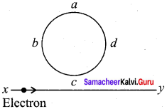 12th Physics Chapter 4 Book Back <br/>Answers Electromagnetic Induction And Alternating Current Samacheer Kalvi