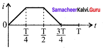 Samacheerkalvi.Guru 12th Physics Solutions Chapter 4 Electromagnetic Induction And Alternating Current