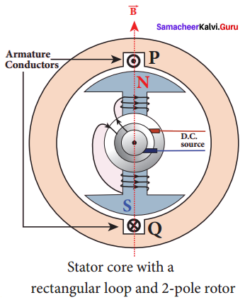Samacheer Kalvi 12th Physics Solutions Chapter 4 Electromagnetic Induction and Alternating Current-32