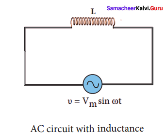 Samacheer Kalvi 12th Physics Solutions Chapter 4 Electromagnetic Induction and Alternating Current-39