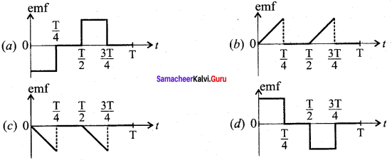 Samacheer Kalvi 12th Physics Solutions Chapter 4 Electromagnetic Induction And Alternating Current