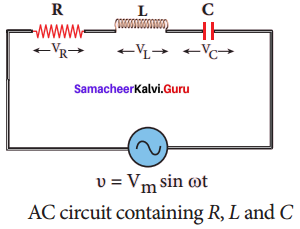 Samacheer Kalvi 12th Physics Solutions Chapter 4 Electromagnetic Induction and Alternating Current-42