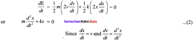 Samacheer Kalvi 12th Physics Solutions Chapter 4 Electromagnetic Induction and Alternating Current-52
